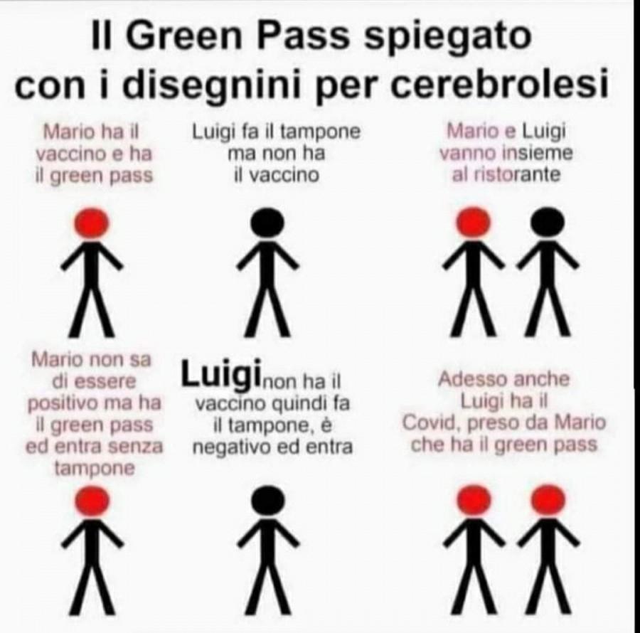 Il green pass spiegato con i disegnini per cerebrolesi - Facciabuco.com